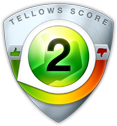 tellows Score 2 zu 0423341001