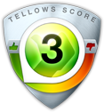 tellows Score 3 zu 0980451168