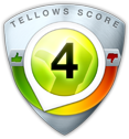 tellows Score 4 zu 0229111184