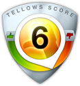 tellows Score 6 zu 0980452615